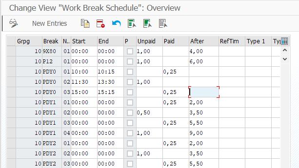 SAP Break Schedule